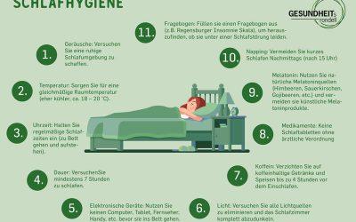 Schlafhygiene zur Verbesserung  der Regeneration und Performance